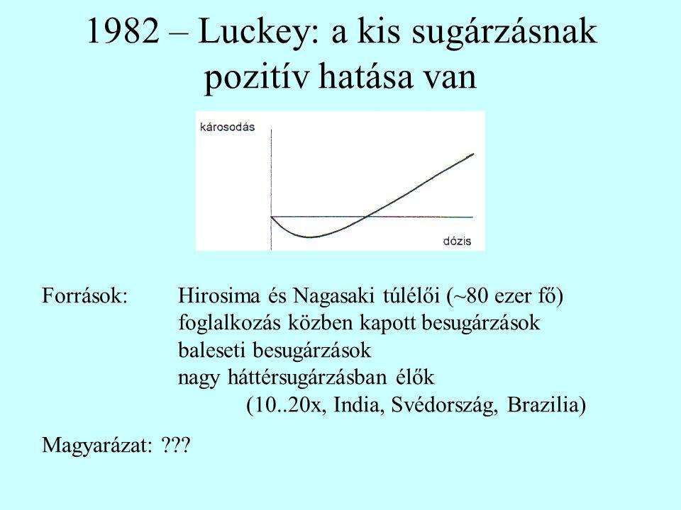 1982 – Luckey: a kis sugárzásnak pozitív hatása van
