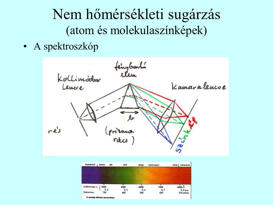 Nem hőmérsékleti sugárzás (atom és molekulaszínképek)