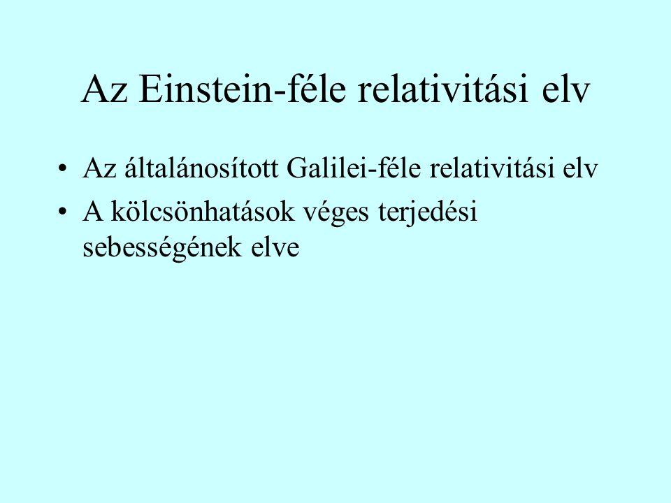 Az Einstein-féle relativitási elv