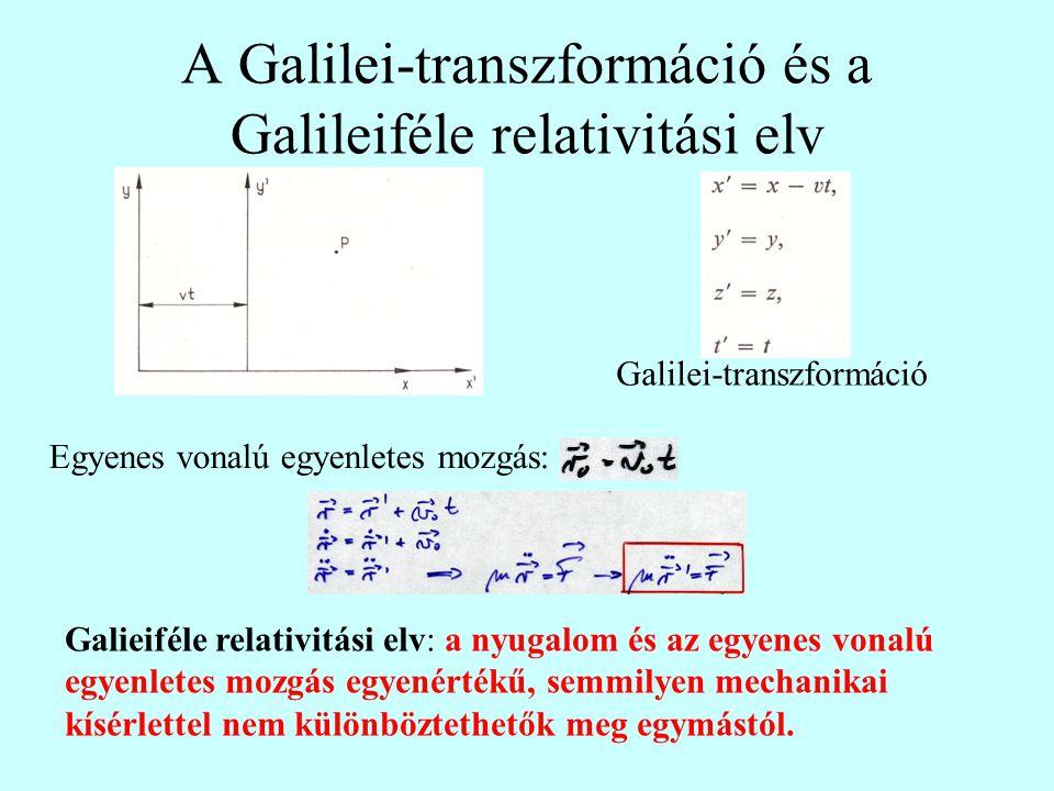 A Galilei-transzformáció és a Galileiféle relativitási elv