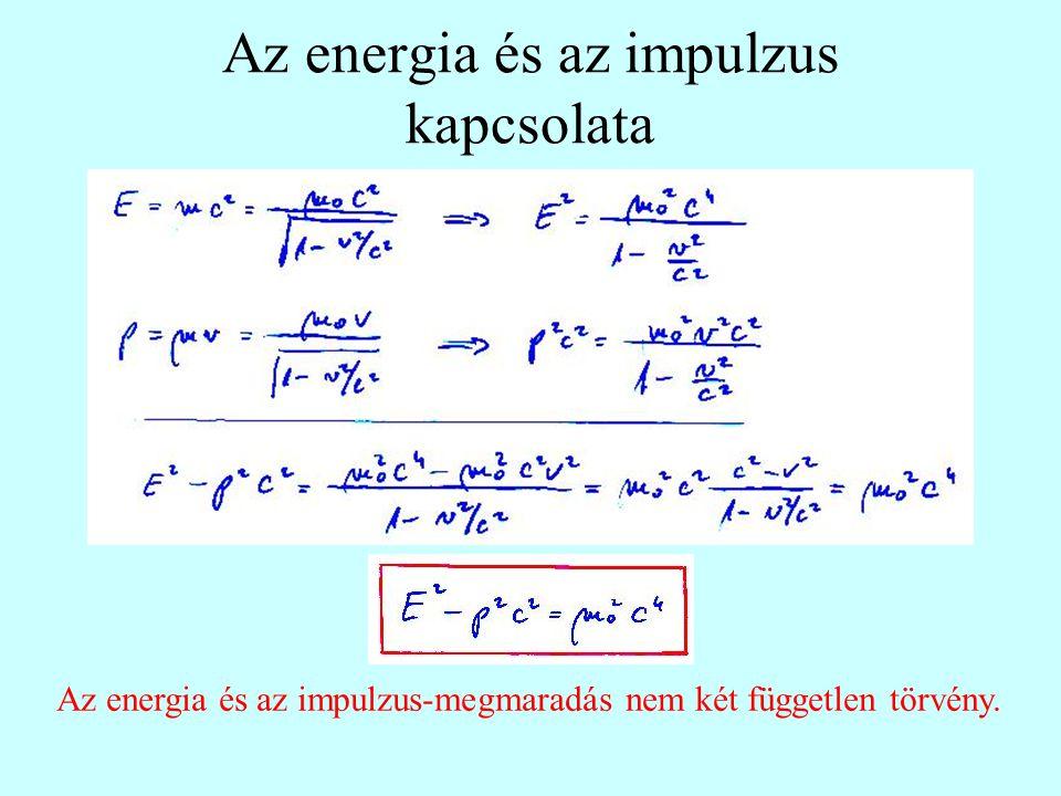 Az energia és az impulzus kapcsolata