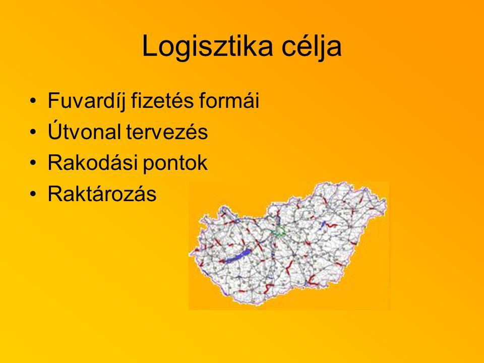 Logisztika célja Fuvardíj fizetés formái Útvonal tervezés