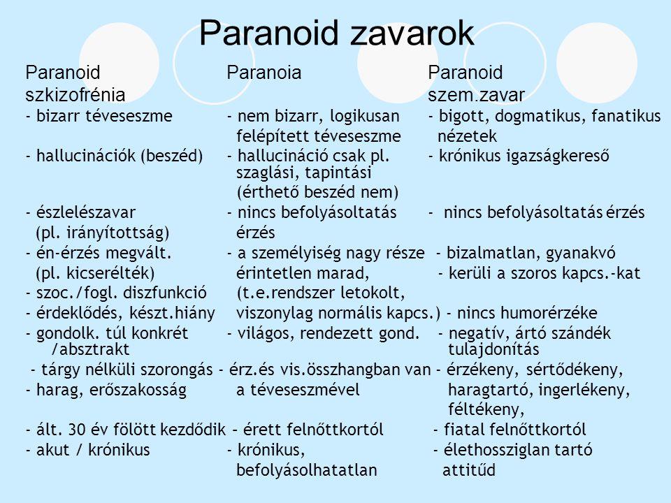 Paranoid zavarok Paranoid Paranoia Paranoid szkizofrénia szem.zavar