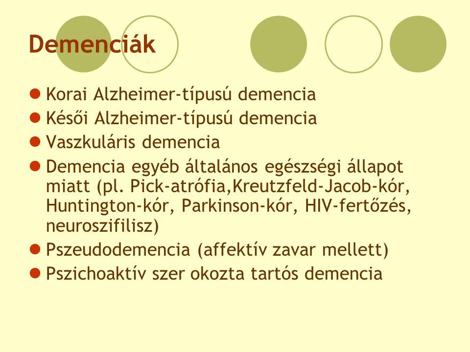 Demenciák Korai Alzheimer-típusú demencia