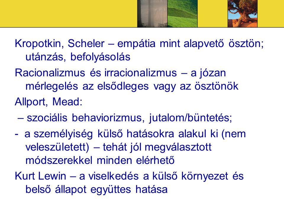Kropotkin, Scheler – empátia mint alapvető ösztön; utánzás, befolyásolás