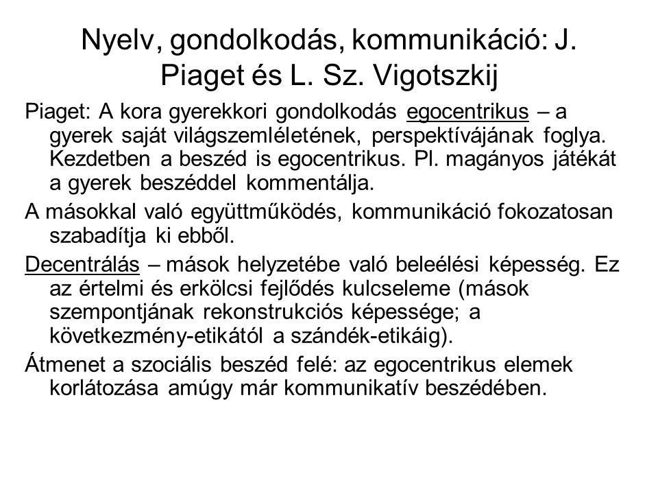 Nyelv, gondolkodás, kommunikáció: J. Piaget és L. Sz. Vigotszkij