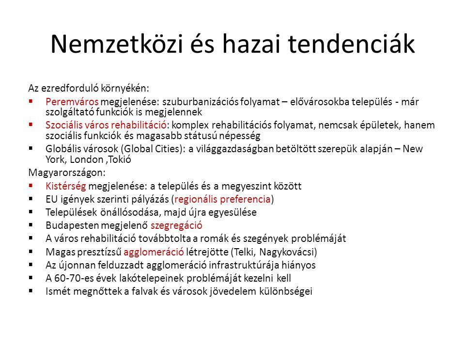 Nemzetközi és hazai tendenciák