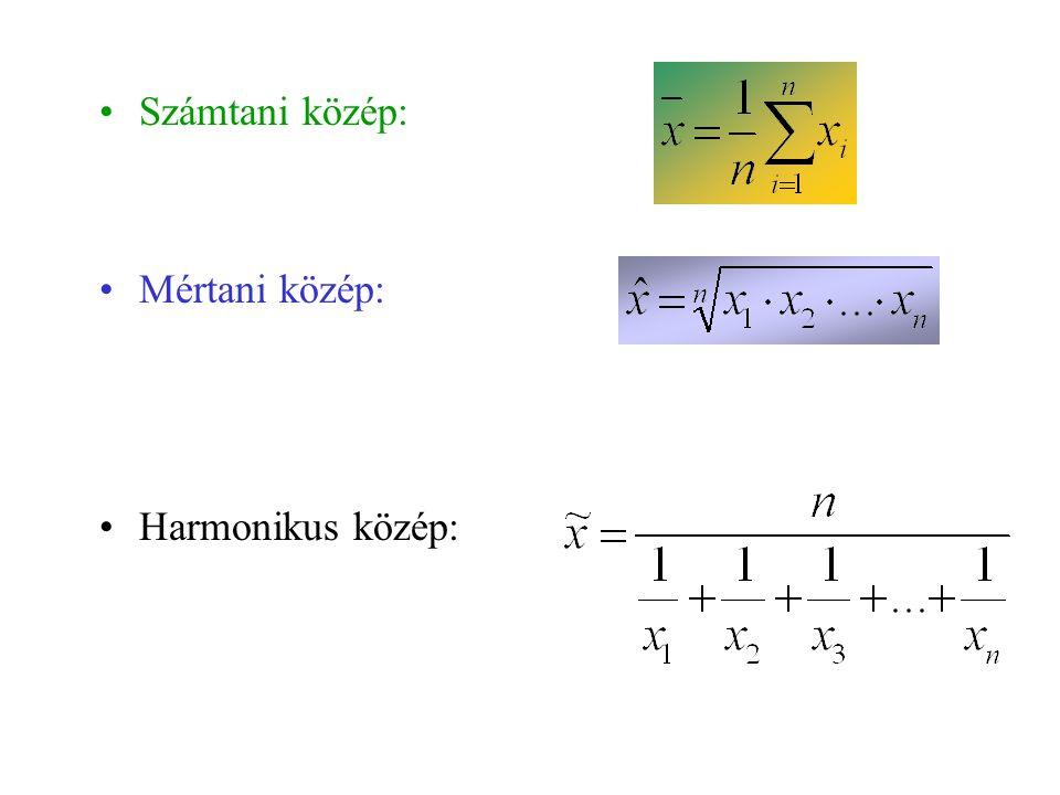 Számtani közép: Mértani közép: Harmonikus közép: