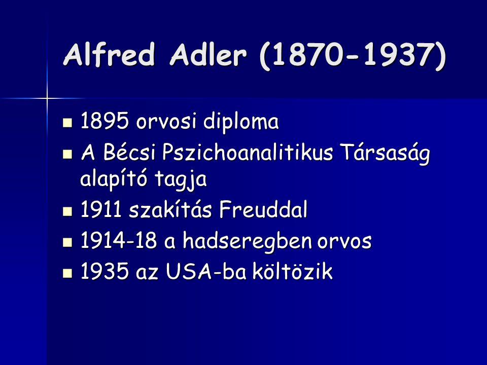 Alfred Adler (1870-1937) 1895 orvosi diploma