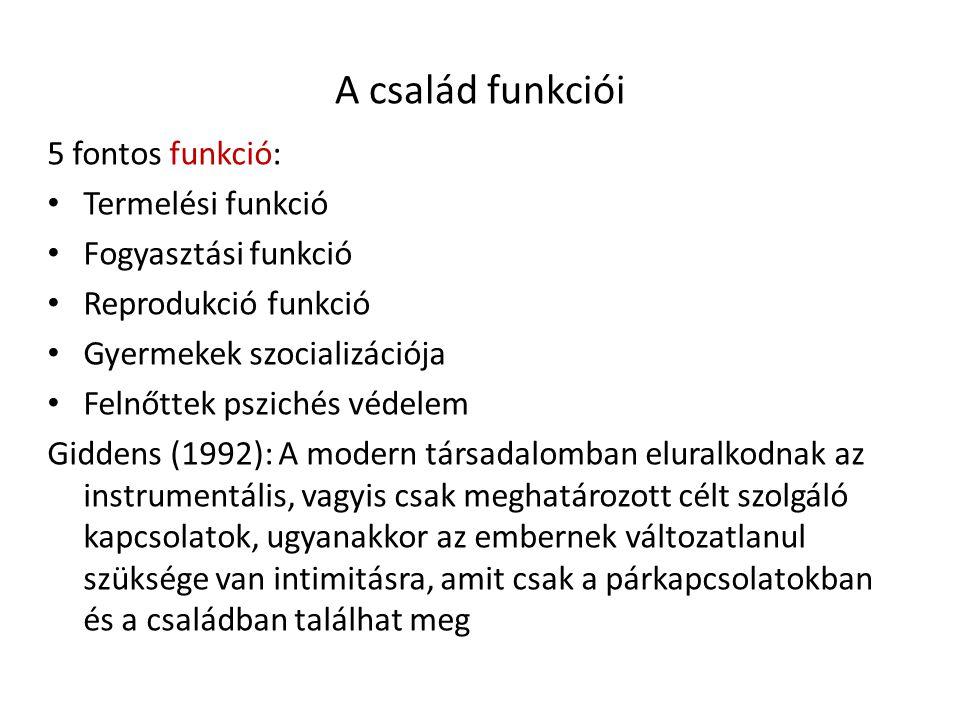 A család funkciói 5 fontos funkció: Termelési funkció