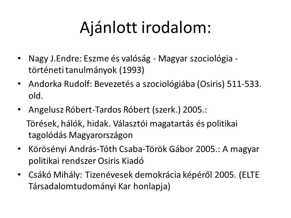 Ajánlott irodalom: Nagy J.Endre: Eszme és valóság - Magyar szociológia - történeti tanulmányok (1993)