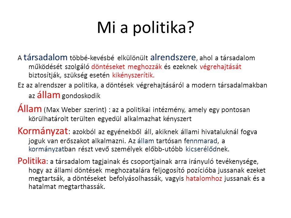 Mi a politika