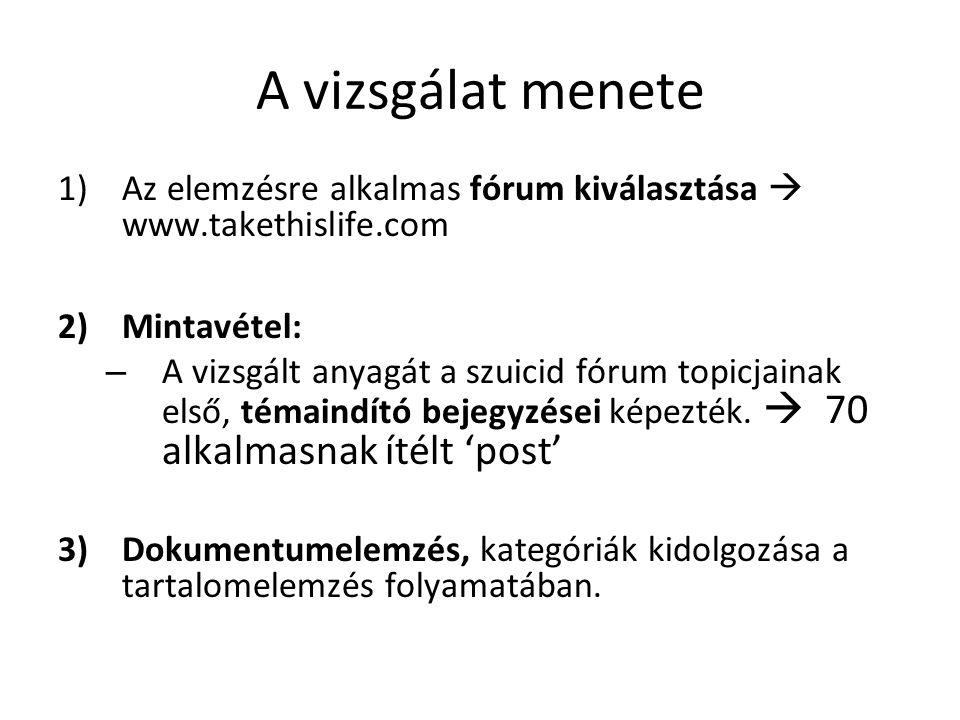 A vizsgálat menete Az elemzésre alkalmas fórum kiválasztása  www.takethislife.com. Mintavétel:
