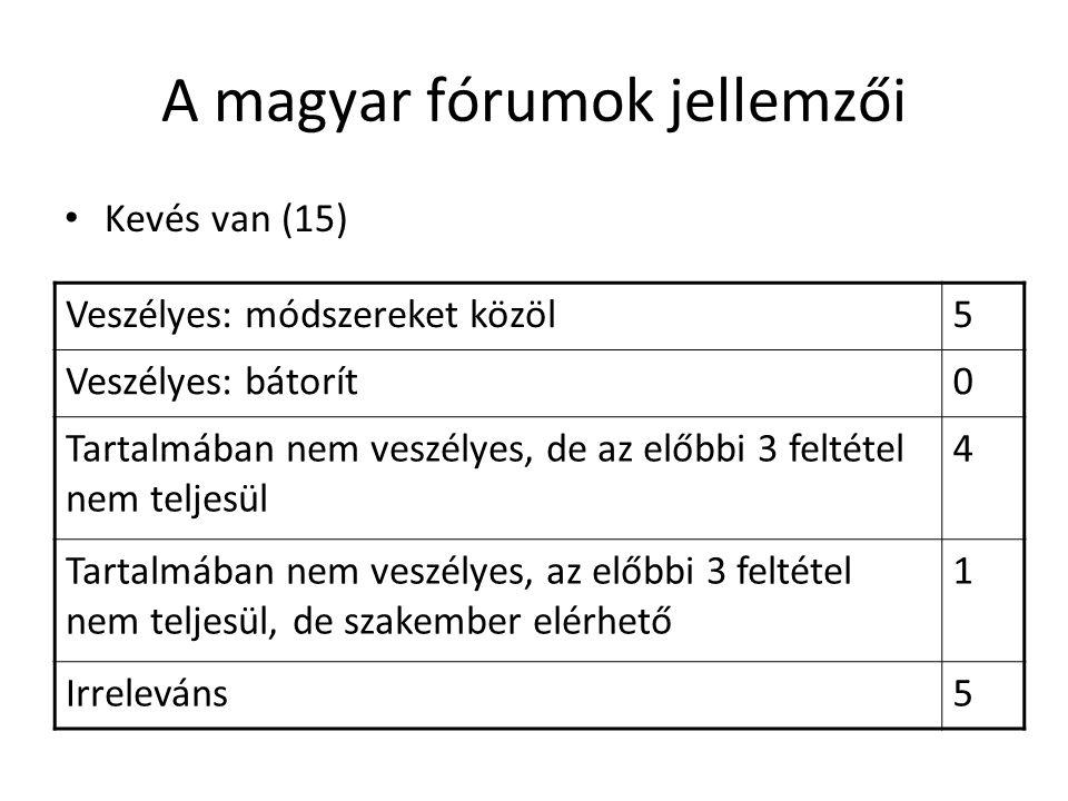 A magyar fórumok jellemzői