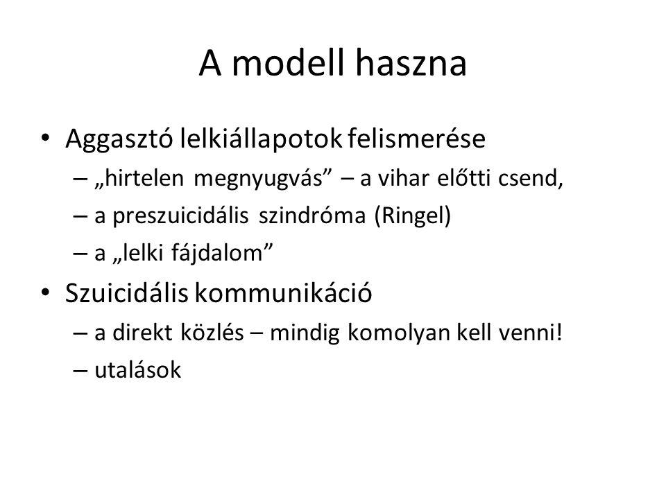 A modell haszna Aggasztó lelkiállapotok felismerése