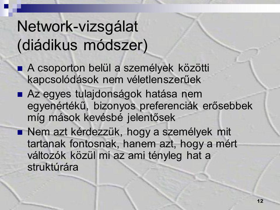 Network-vizsgálat (diádikus módszer)
