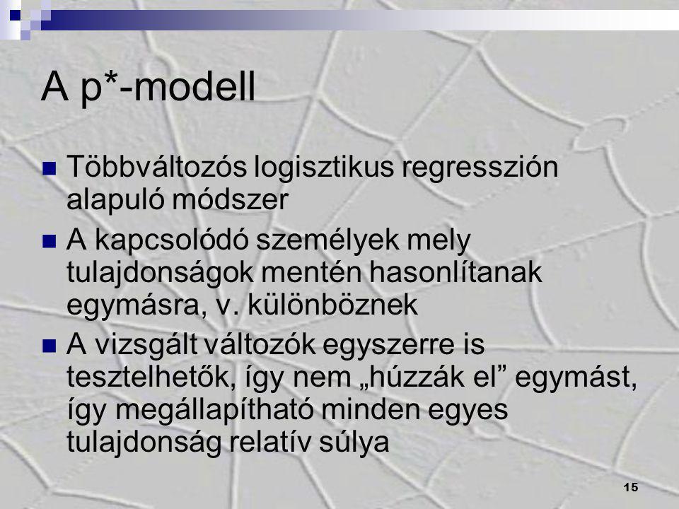 A p*-modell Többváltozós logisztikus regresszión alapuló módszer