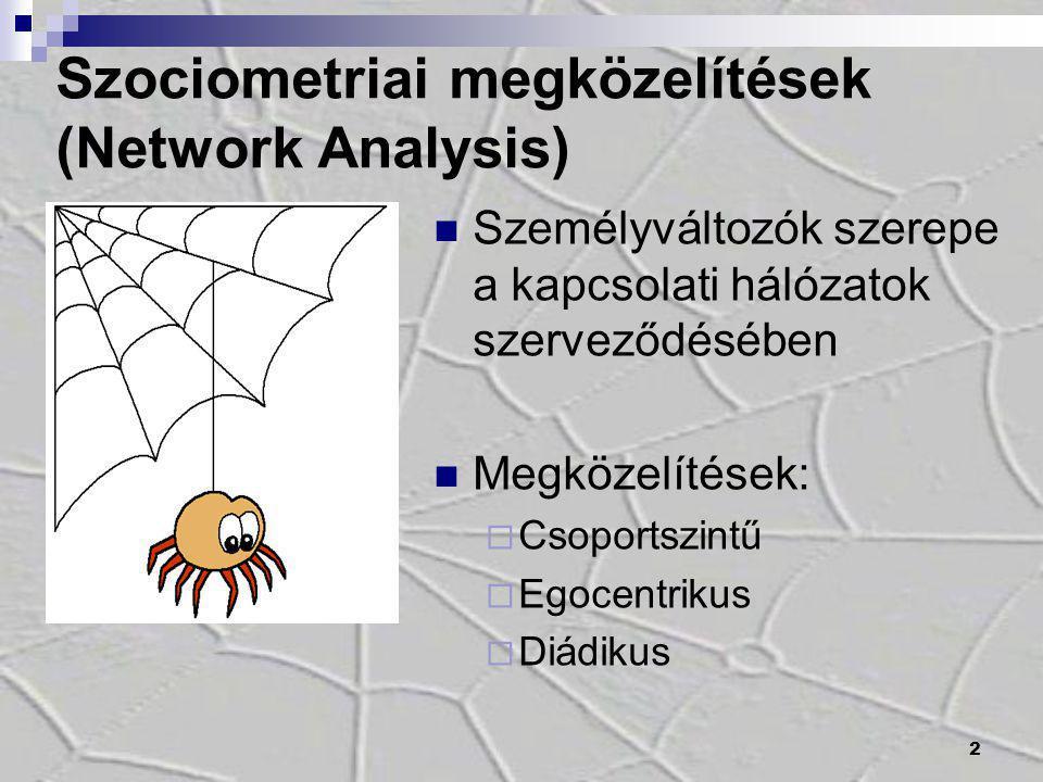 Szociometriai megközelítések (Network Analysis)