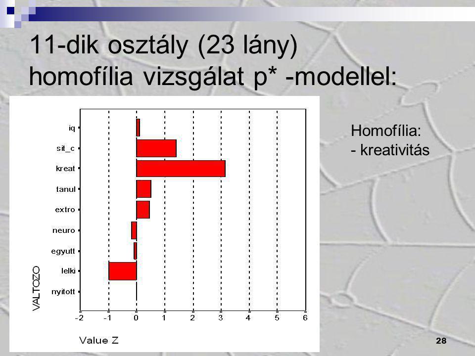 11-dik osztály (23 lány) homofília vizsgálat p* -modellel: