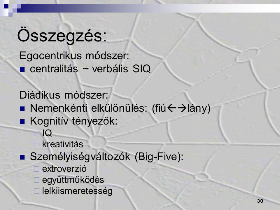 Összegzés: Egocentrikus módszer: centralitás ~ verbális SIQ