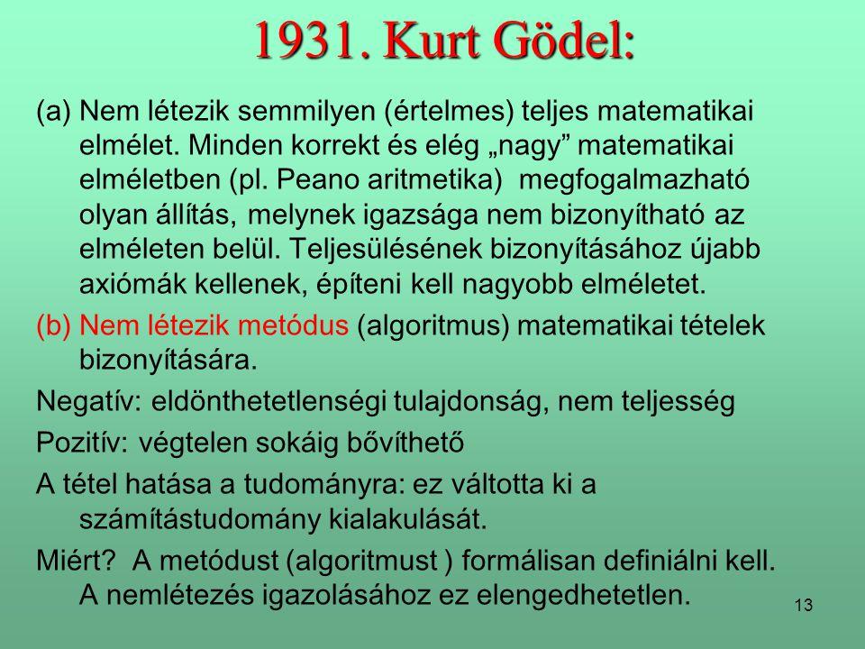 1931. Kurt Gödel: