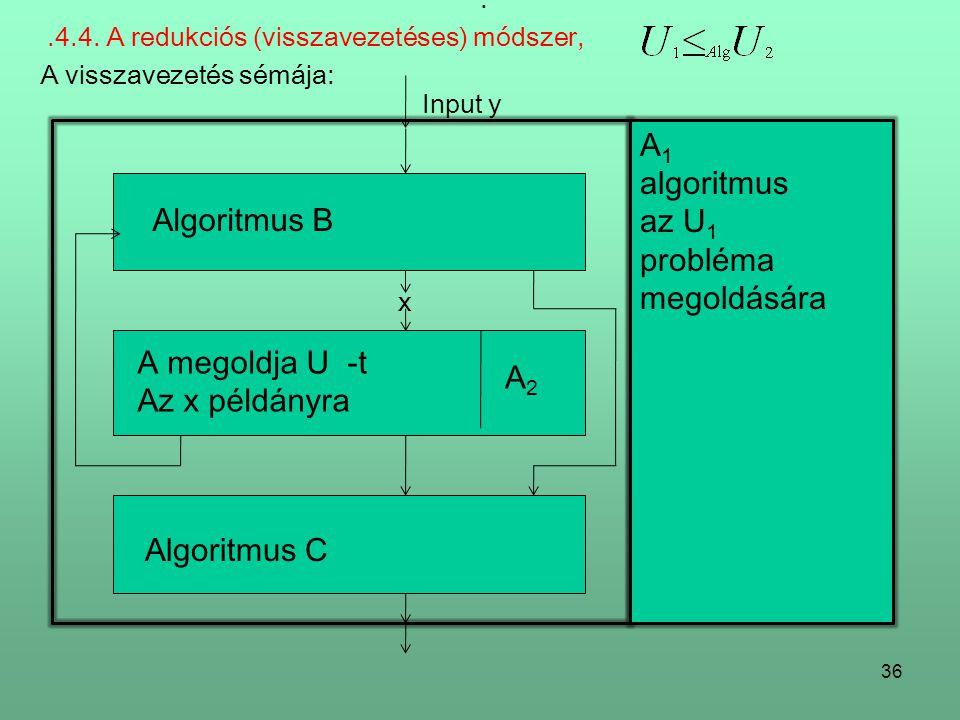 . .4.4. A redukciós (visszavezetéses) módszer, A visszavezetés sémája: