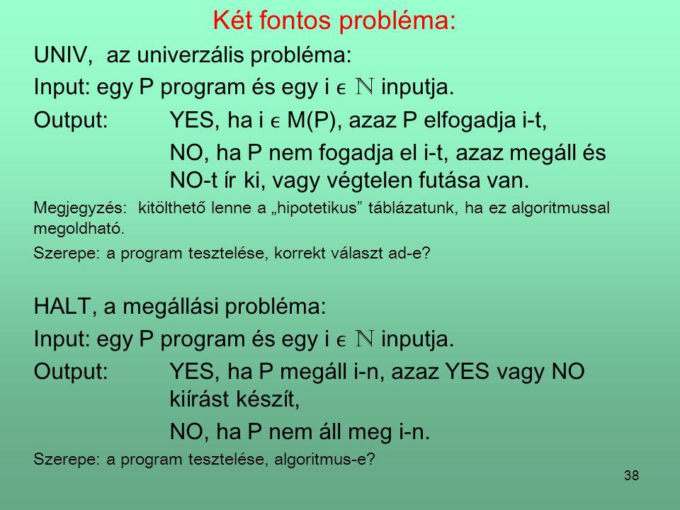 Két fontos probléma: UNIV, az univerzális probléma:
