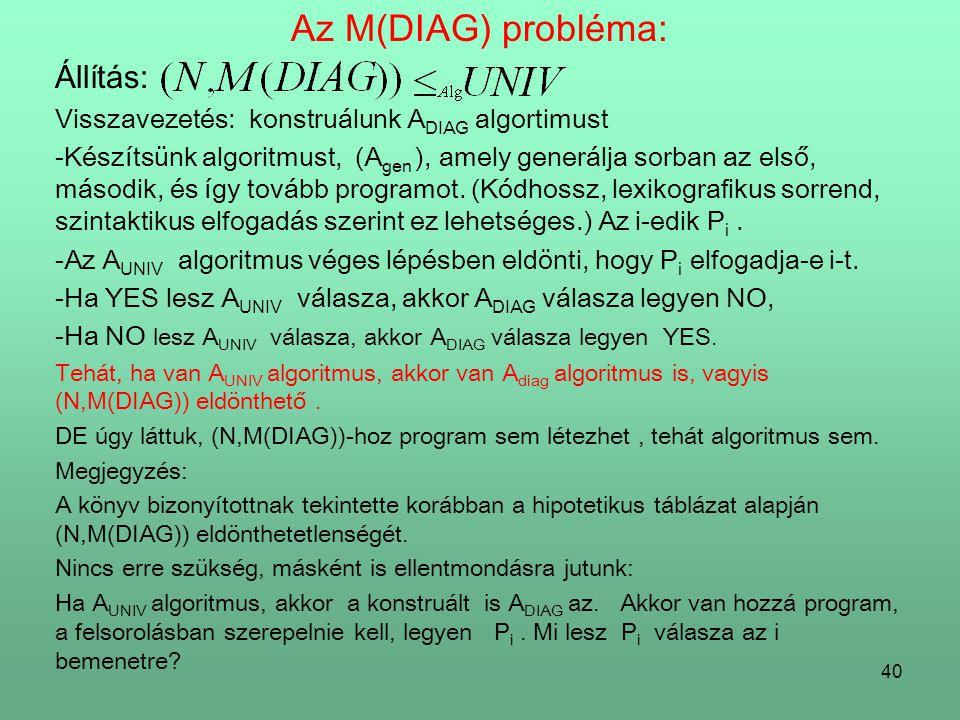 Az M(DIAG) probléma: Állítás: