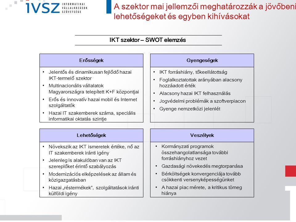 IKT szektor – SWOT elemzés