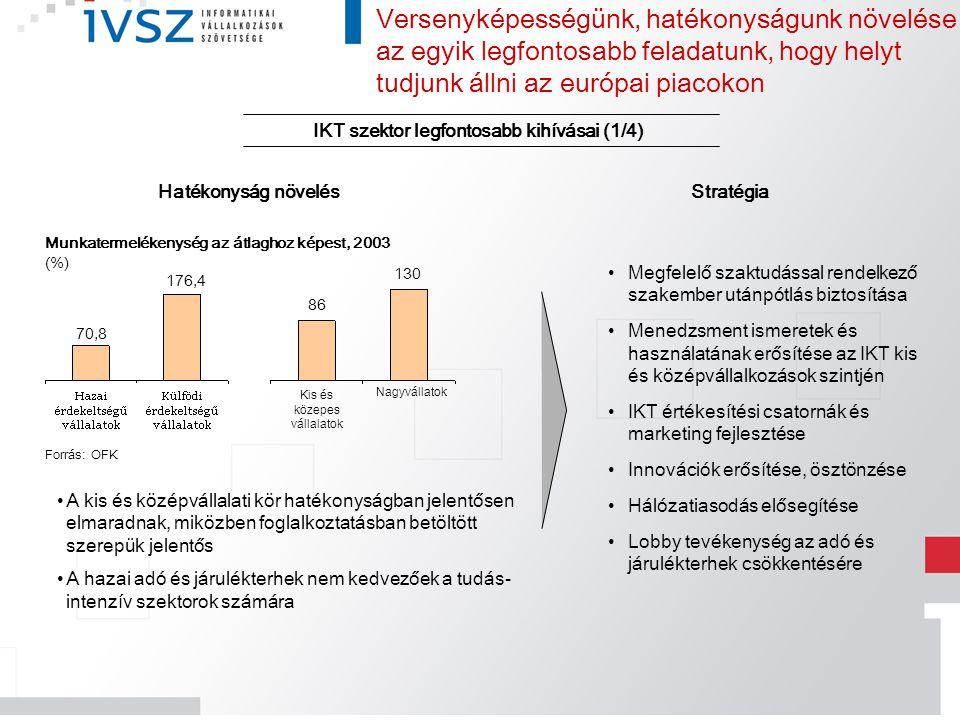 IKT szektor legfontosabb kihívásai (1/4)
