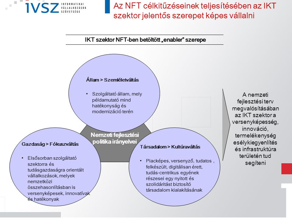 Az NFT célkitűzéseinek teljesítésében az IKT szektor jelentős szerepet képes vállalni