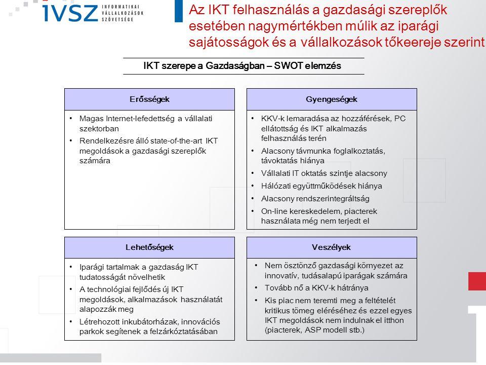 IKT szerepe a Gazdaságban – SWOT elemzés