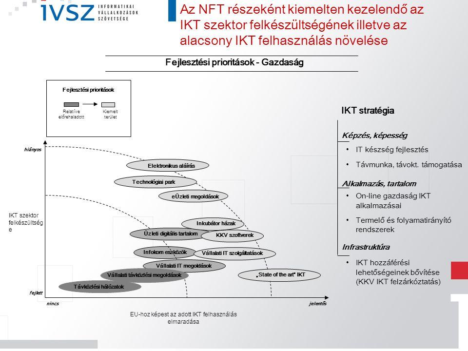 Az NFT részeként kiemelten kezelendő az IKT szektor felkészültségének illetve az alacsony IKT felhasználás növelése