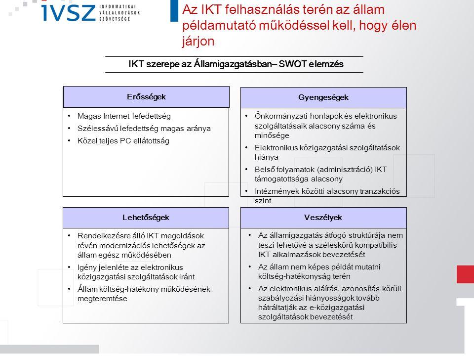 IKT szerepe az Államigazgatásban– SWOT elemzés