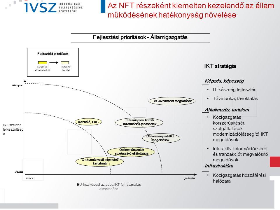 Az NFT részeként kiemelten kezelendő az állam működésének hatékonyság növelése
