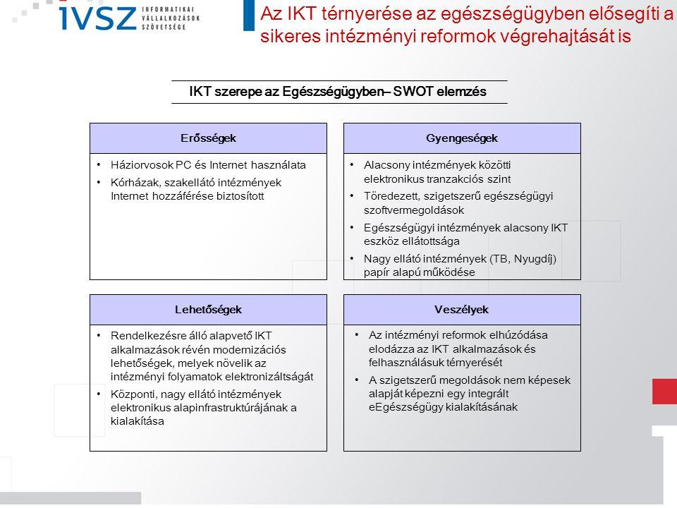 IKT szerepe az Egészségügyben– SWOT elemzés