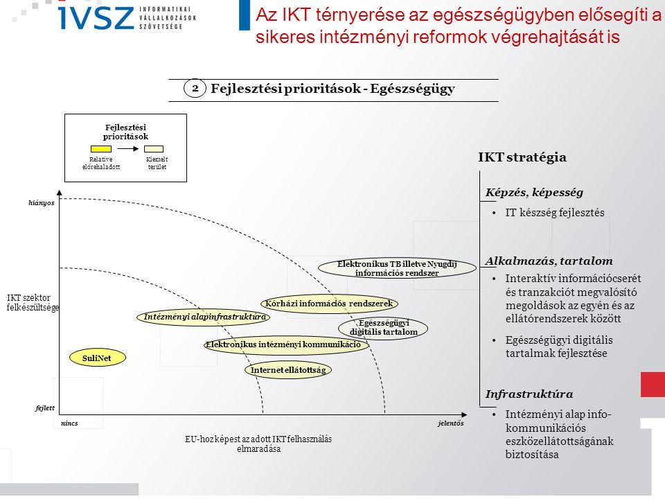 Az IKT térnyerése az egészségügyben elősegíti a sikeres intézményi reformok végrehajtását is