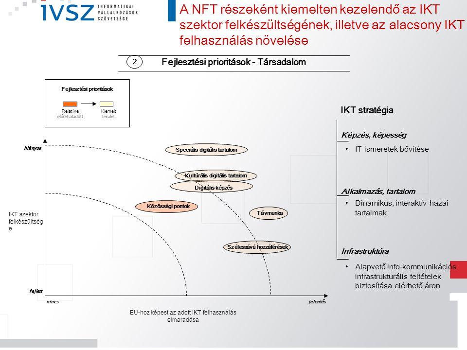 A NFT részeként kiemelten kezelendő az IKT szektor felkészültségének, illetve az alacsony IKT felhasználás növelése