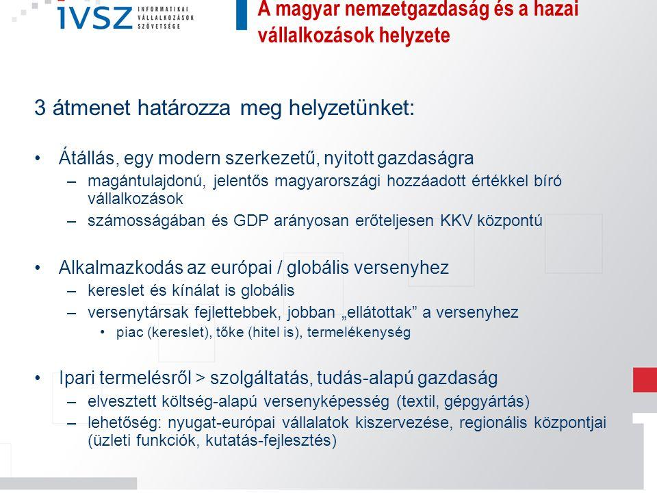 A magyar nemzetgazdaság és a hazai vállalkozások helyzete