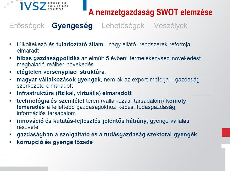 A nemzetgazdaság SWOT elemzése