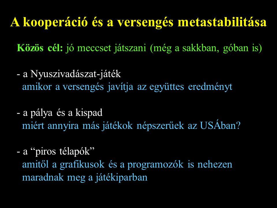 A kooperáció és a versengés metastabilitása