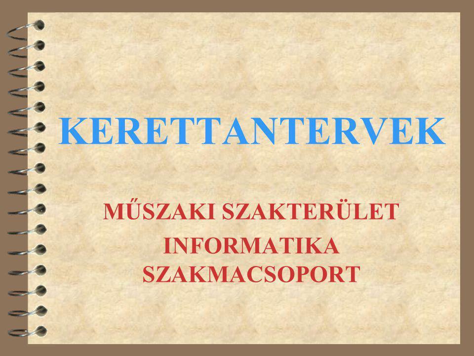 MŰSZAKI SZAKTERÜLET INFORMATIKA SZAKMACSOPORT