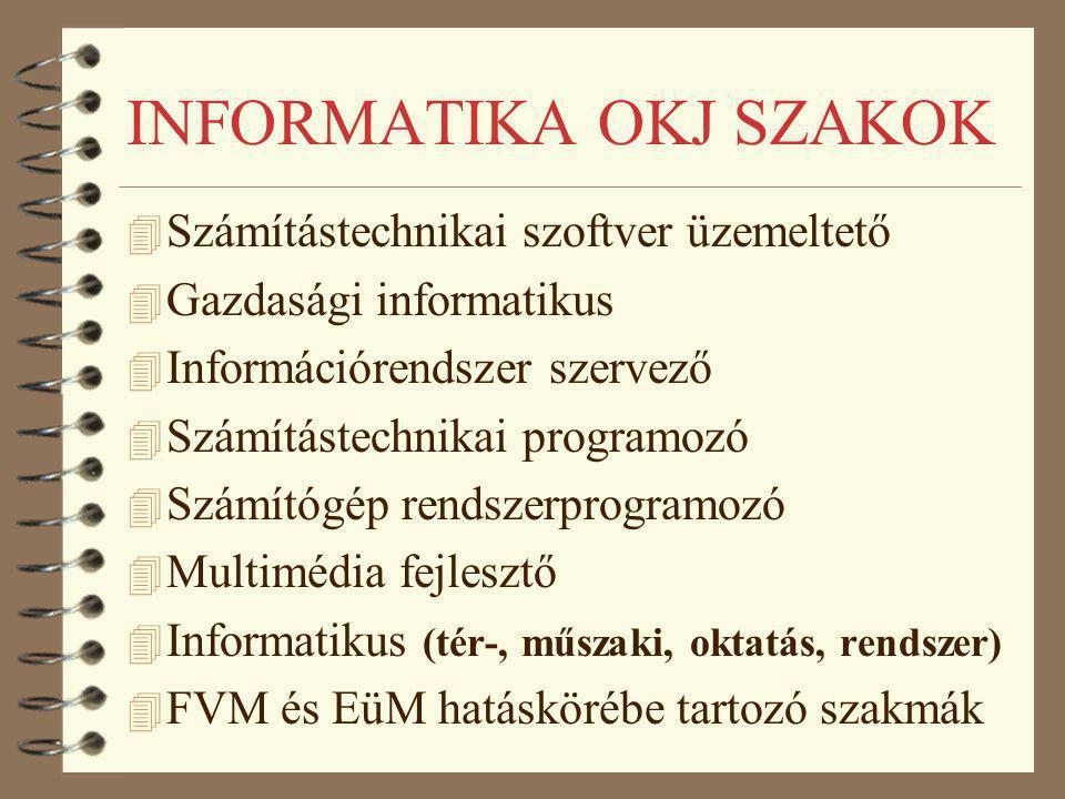 INFORMATIKA OKJ SZAKOK