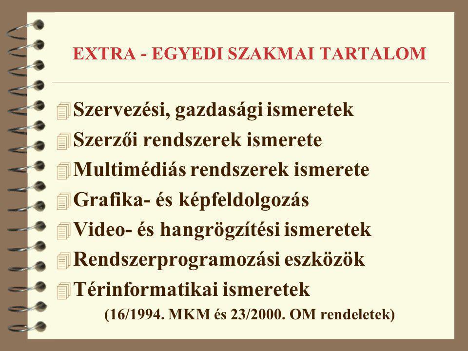 EXTRA - EGYEDI SZAKMAI TARTALOM