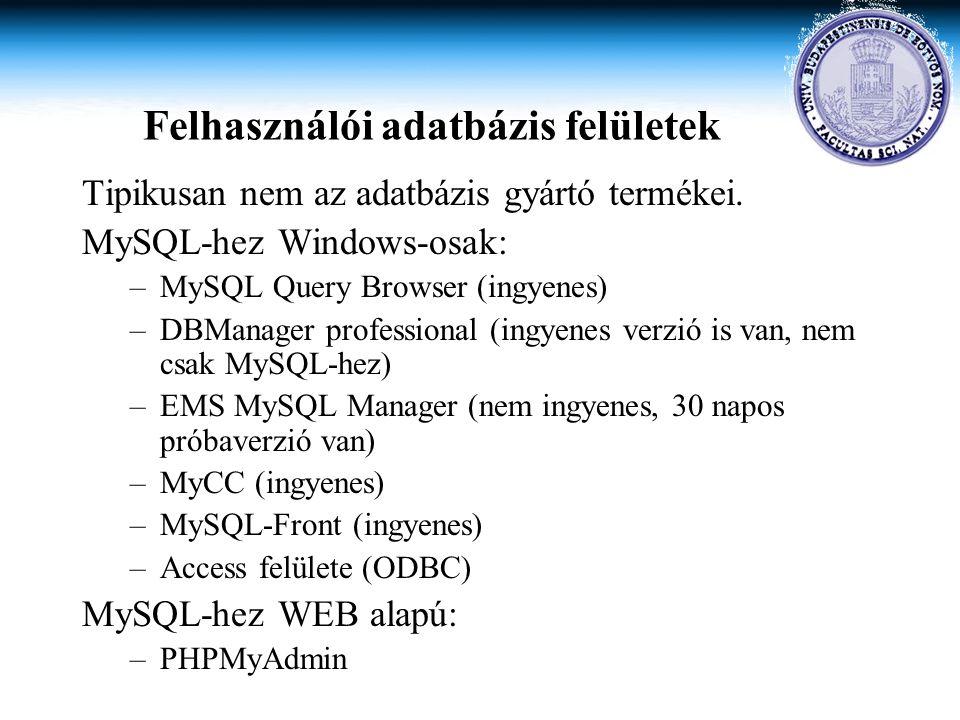 Felhasználói adatbázis felületek