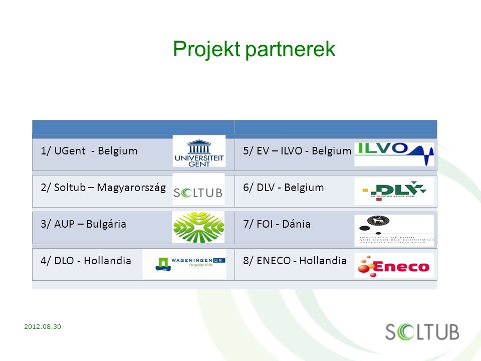 Projekt partnerek 1/ UGent - Belgium 5/ EV – ILVO - Belgium
