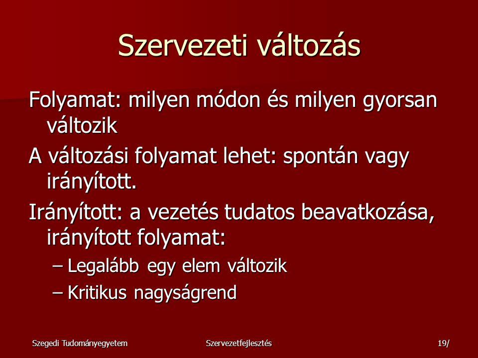 Szegedi Tudományegyetem