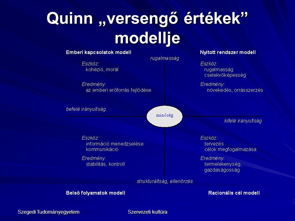 "Quinn ""versengő értékek modellje"