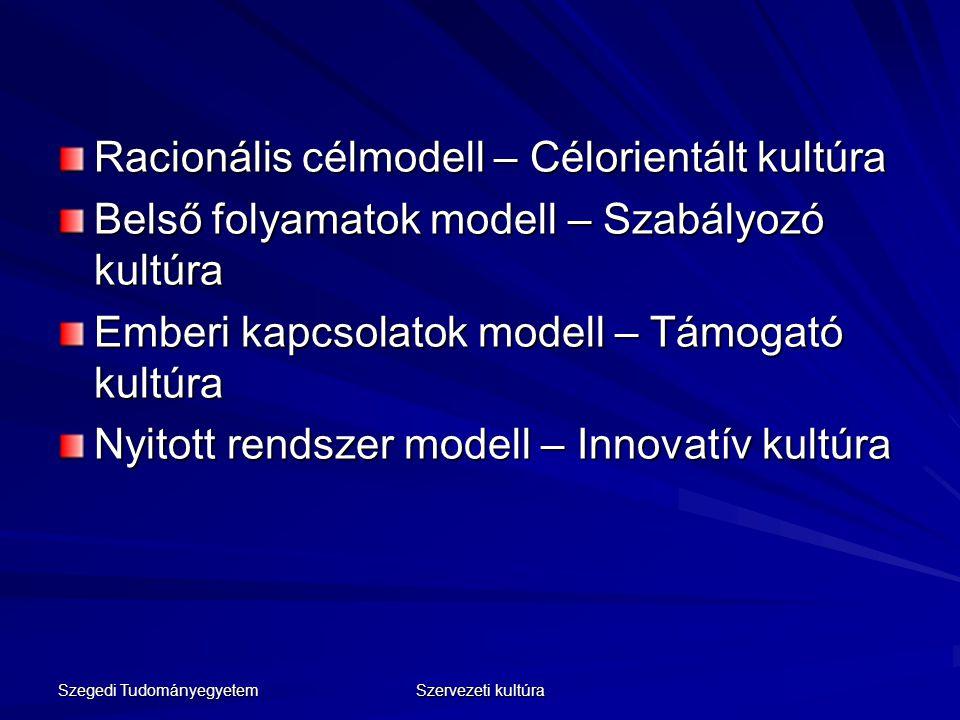 Racionális célmodell – Célorientált kultúra