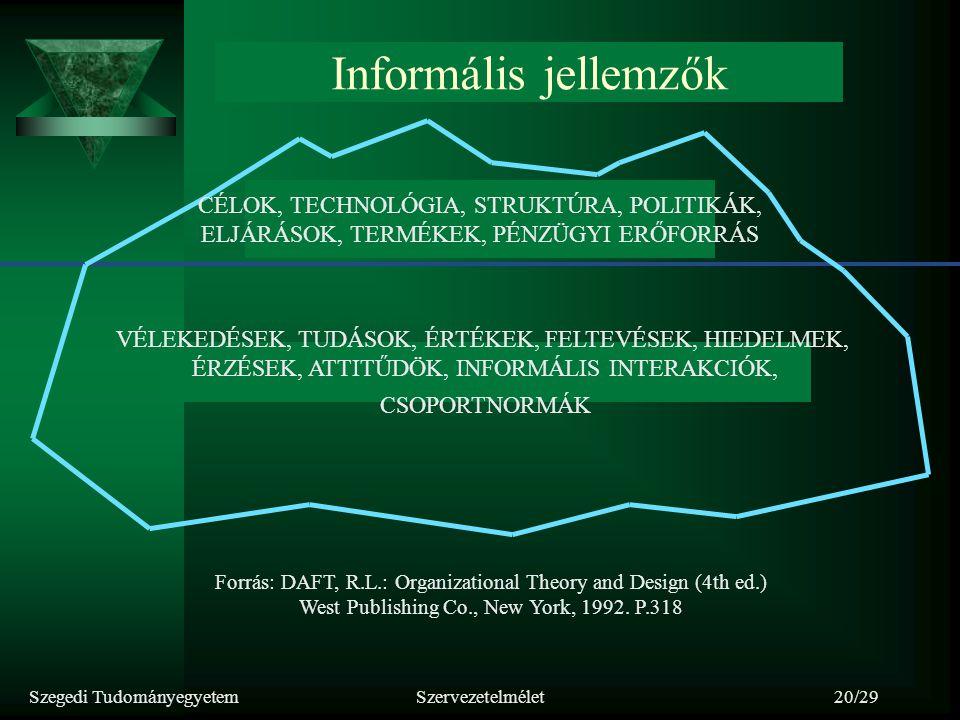 Informális jellemzők CÉLOK, TECHNOLÓGIA, STRUKTÚRA, POLITIKÁK,